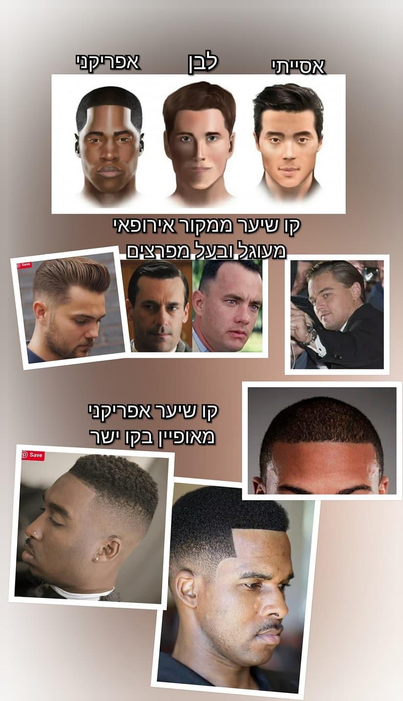 הדגמה של קו שיער שונה לפי מוצא אתני